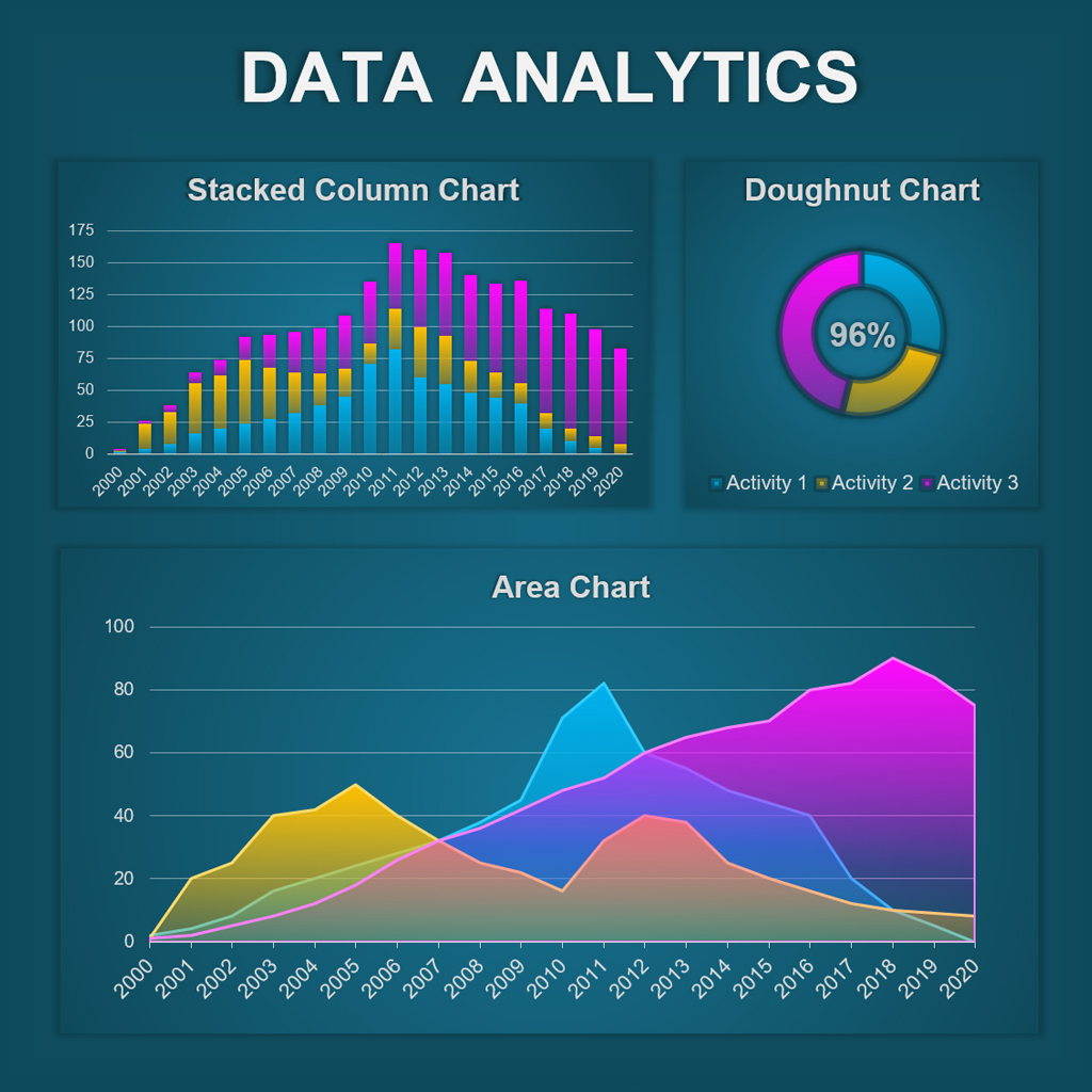 Data Analytics Infographic